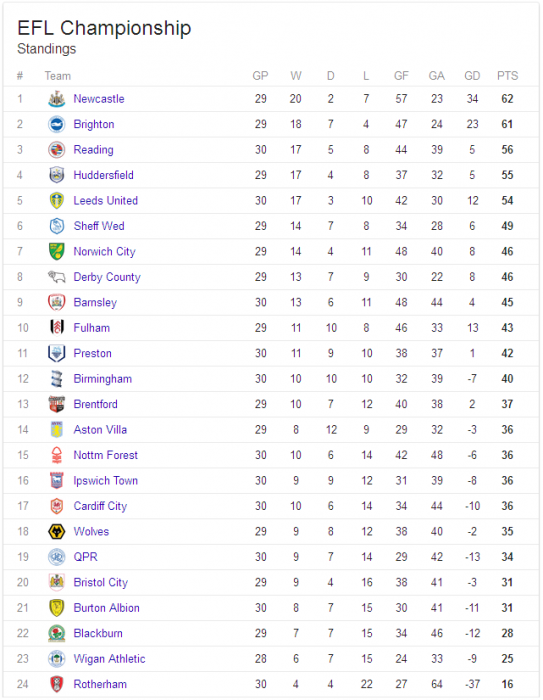 efl table.PNG