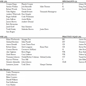 53 Roster After Preseason Wk 1